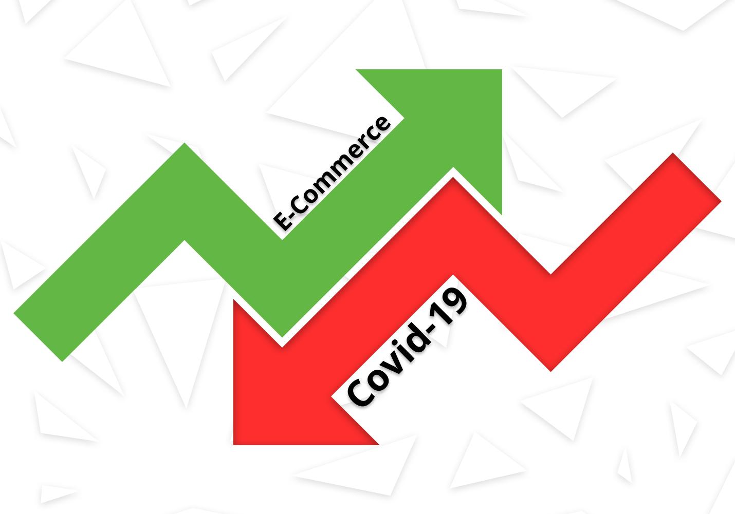 Impactos do COVID-19 no e-commerce brasileiro e as inovações em CX a partir do uso de dados por I.A.